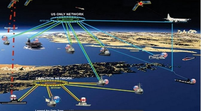 "How to Pay for Defense Secretary Esper's 500 Vessel US Navy Fleet? It's (""Manhattan Project"") Interconnectivity?"
