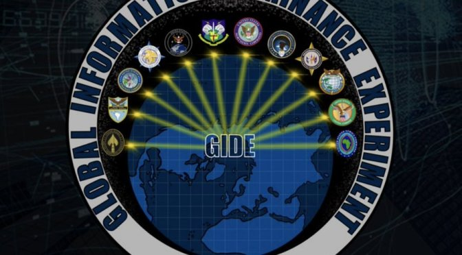 NORAD (and NORTHCOM) Thinking Offense of some sort vs Russian Threats–what does Canadian Government Think?