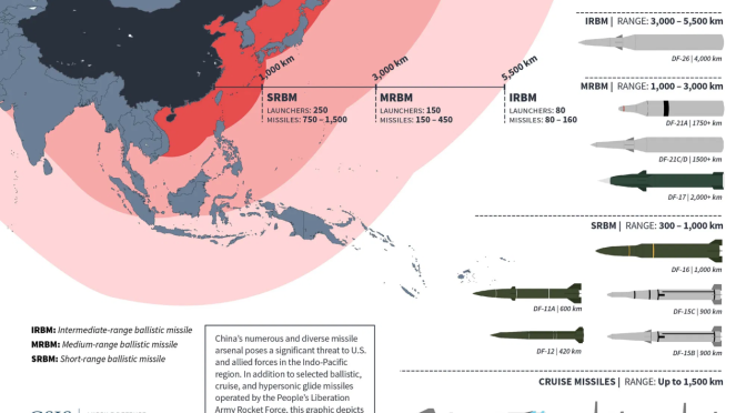 Ten Assumptions that may Leave the US Military FUBAR in a Major War
